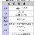 【06】八甲田アタック/037